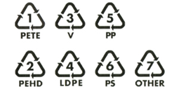 Logo recyclage pete pehd pp